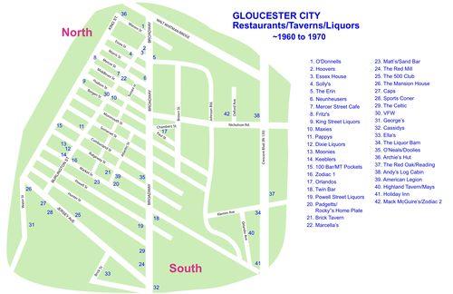 Gloucesterbars