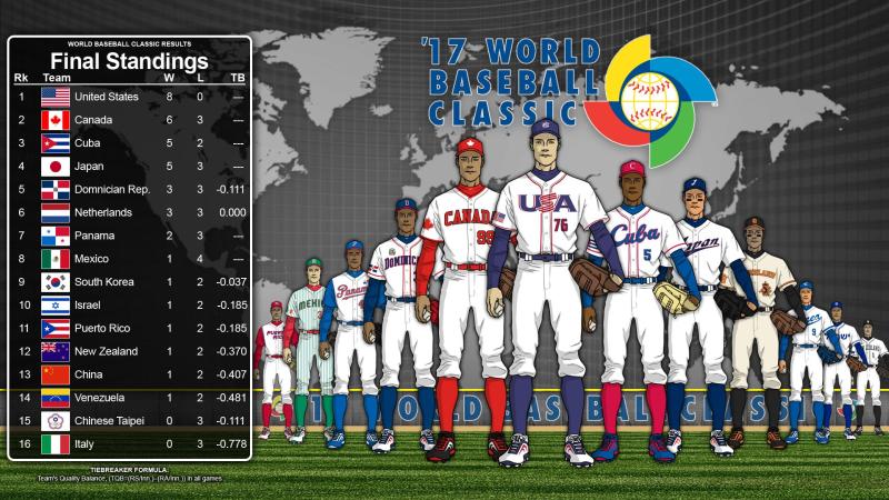 Baseball-WBC-2017