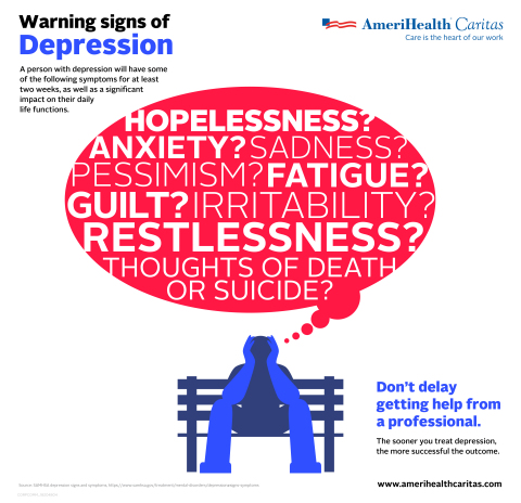 CORPCOMM_18218158 May 2018 Top Signs of Depression Infographic_V05