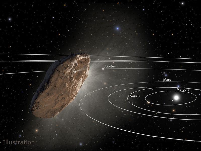 Comet-'Oumuamua