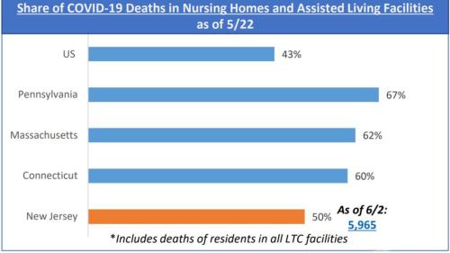 COVID-deaths-NJ-Manatt-p.10